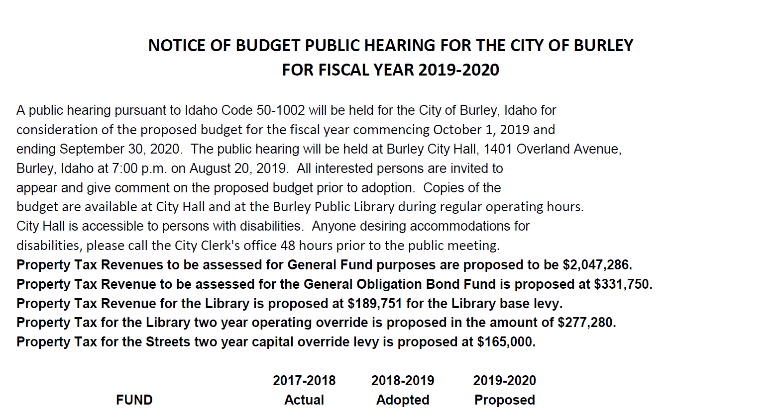 Budget Hearing for 2019-2020